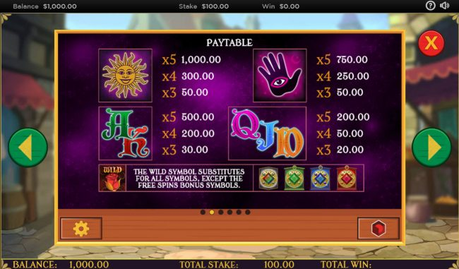 Rosella's Lucky Fortunes :: Low Value Symbols