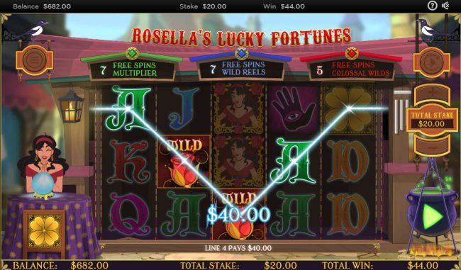 Rosella's Lucky Fortunes :: A winning four of a kind