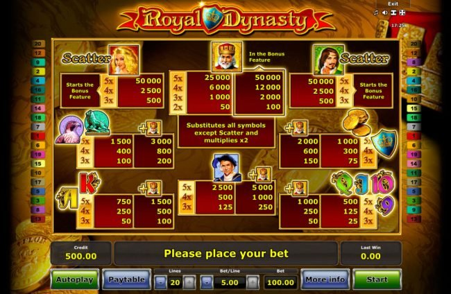 Royal Dynasty :: Paytable