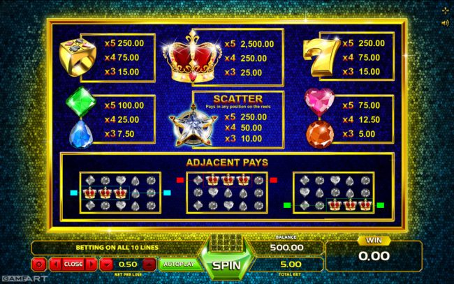 Joker Casino featuring the Video Slots Royal Gems with a maximum payout of $2,500