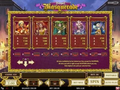 Royal Masquerade :: Slot game symbols paytable and payline diagrams. All wins multiplied by bet staked per line except for scatters. All wins pay left to right except scatters which pay any. Only highest win paid per selected line.