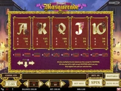 Royal Masquerade :: Low value game symbols paytable and payline diagrams