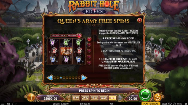 Rabbit Hole Riches :: Free Spins Rules