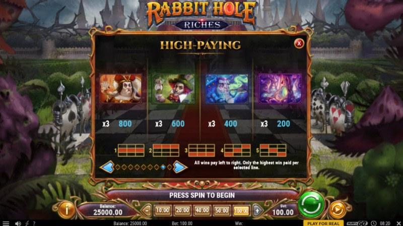 Rabbit Hole Riches :: Paytable - High Value Symbols
