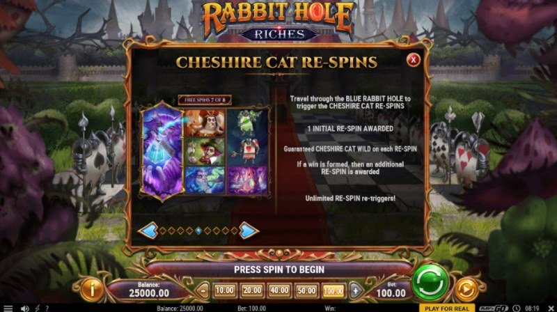Rabbit Hole Riches :: Re-Spins
