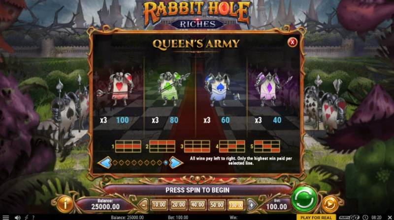 Rabbit Hole Riches :: Paytable - Low Value Symbols