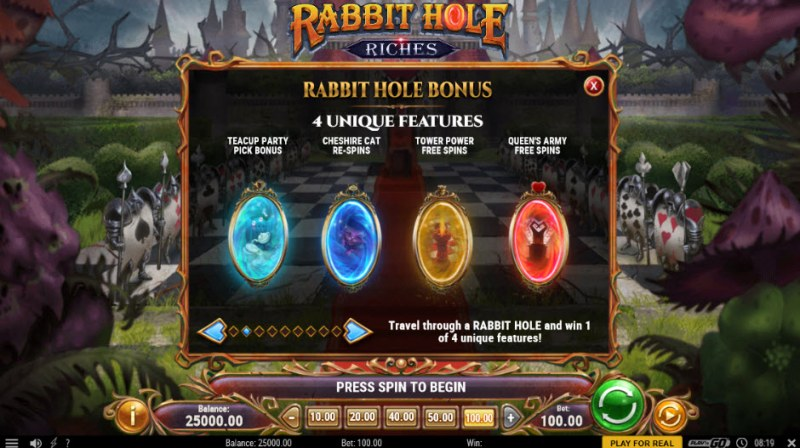 Rabbit Hole Riches :: Feature Rules