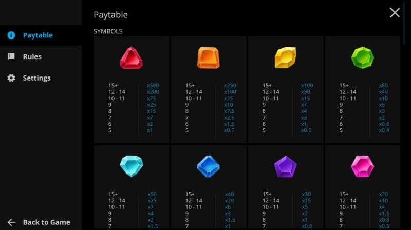 Raccoon Tales :: Paytable