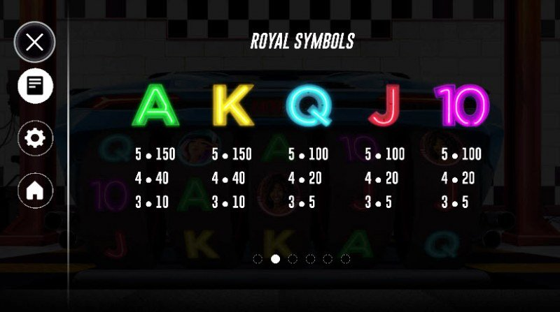 Racer Babes :: Paytable - Low Value Symbols