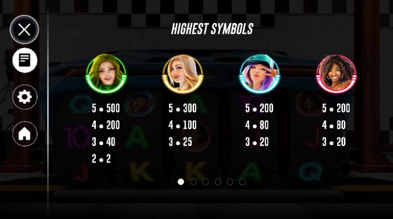 Racer Babes :: Paytable - High Value Symbols