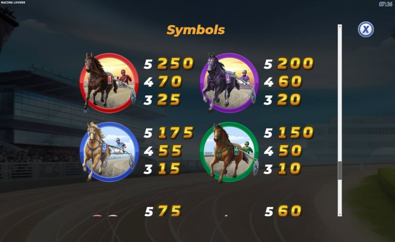 Racing Lovers :: Paytable - High Value Symbols