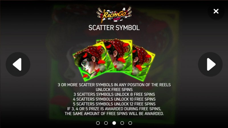 RacinGo Wild :: Scatter Symbol Rules