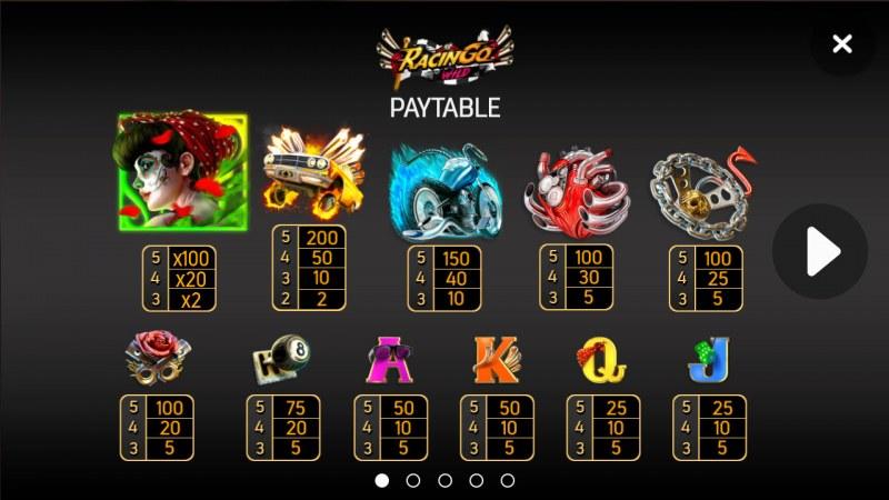 RacinGo Wild :: Paytable