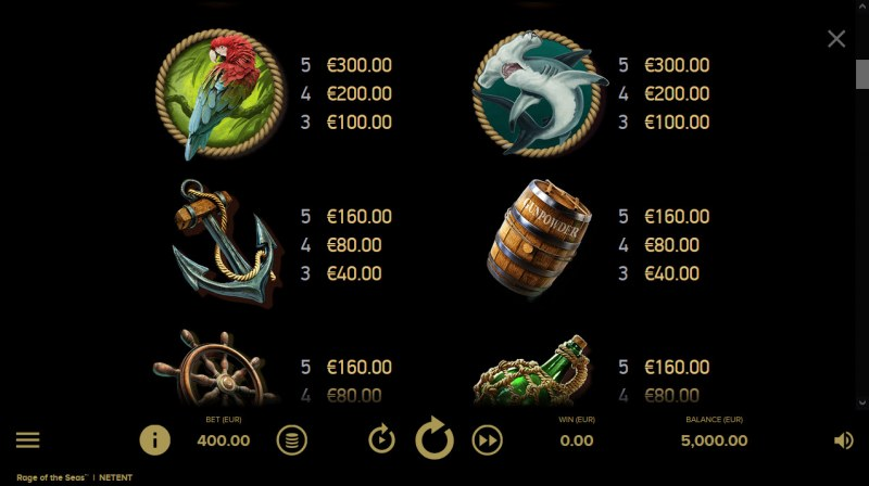 Rage of the Seas :: Paytable - Medium Value Symbols