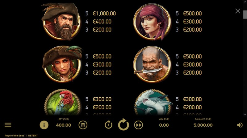 Rage of the Seas :: Paytable - High Value Symbols