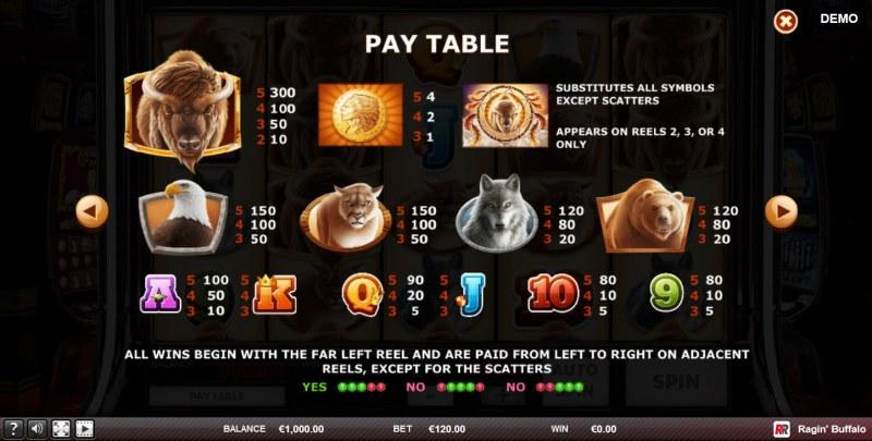 Ragin' Buffalo :: Paytable