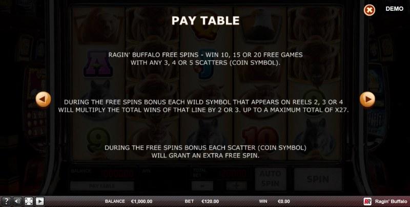 Ragin' Buffalo :: General Game Rules
