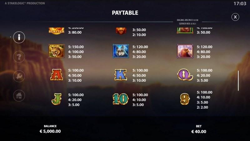 Raging Bison :: Paytable - Low Value Symbols