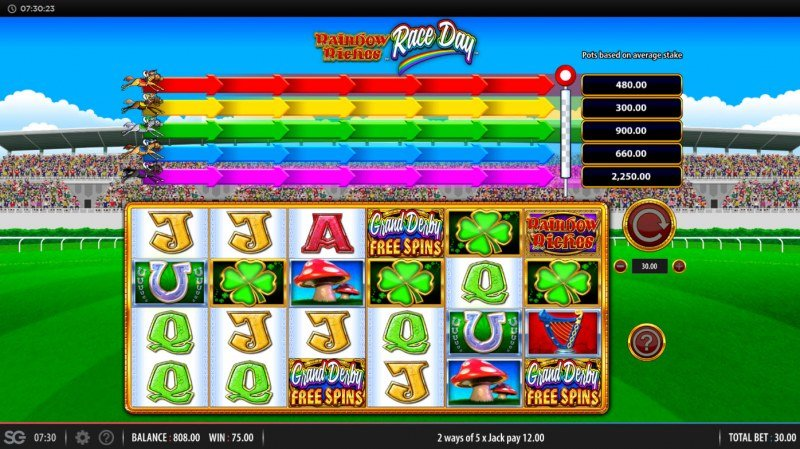 Rainbow Riches Race Day :: A five of a kind win
