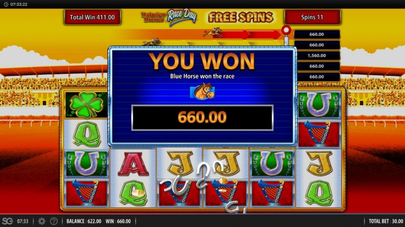 Rainbow Riches Race Day :: Total Free Spins Payout