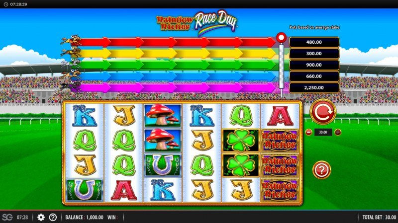 Rainbow Riches Race Day :: Main Game Board