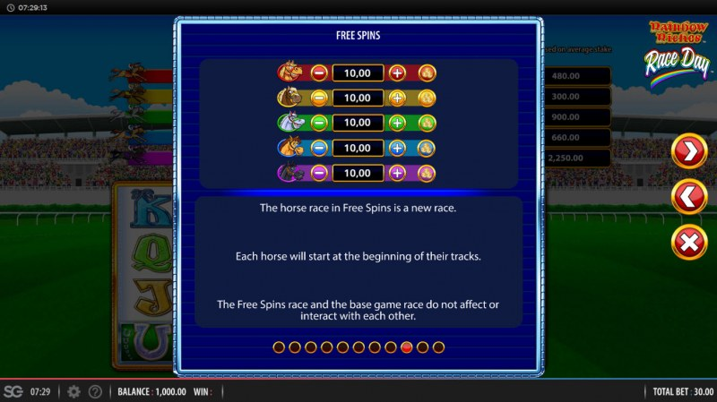 Rainbow Riches Race Day :: Free Spin Feature Rules