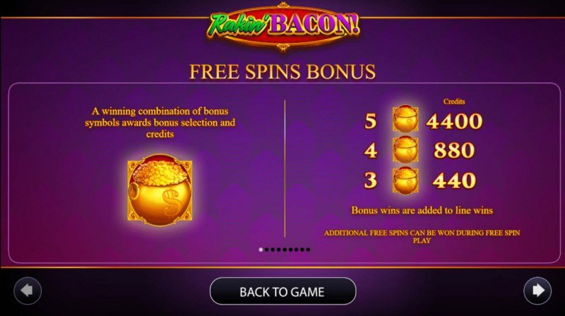 Rakin' Bacon :: Free Spins Rules