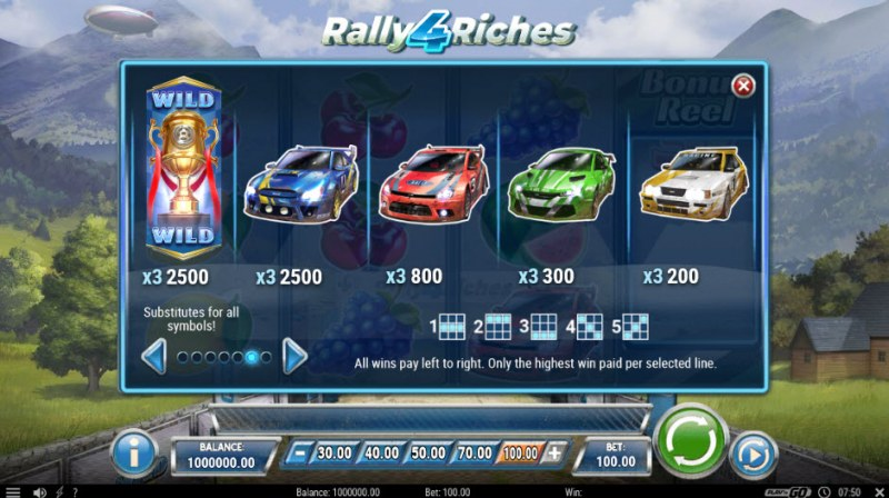 Rally 4 Riches :: Paytable - High Value Symbols