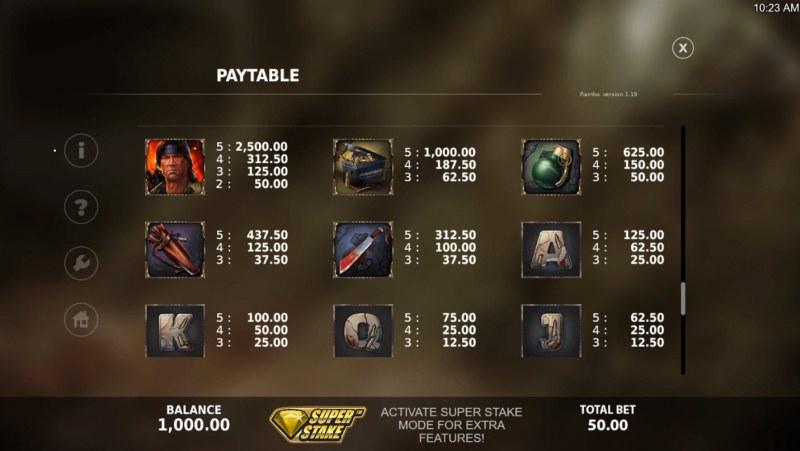 Rambo :: Paytable - High Value Symbols