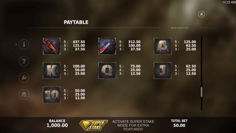 Rambo :: Paytable - Low Value Symbols