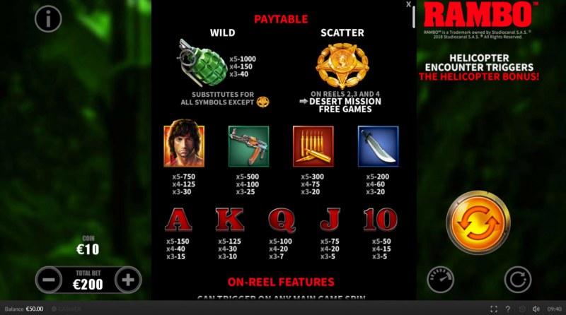 Rambo :: Paytable