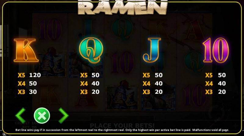 Ramen :: Paytable - Low Value Symbols