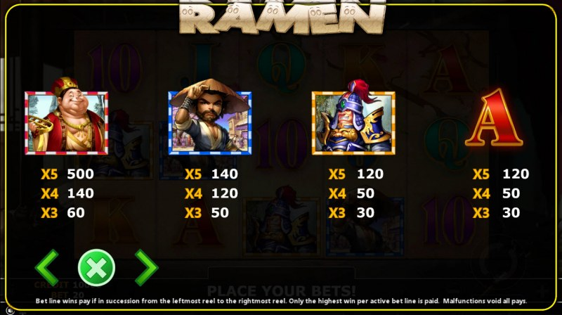 Ramen :: Paytable - High Value Symbols