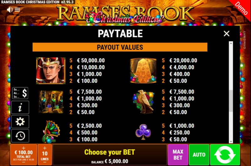 Ramses Book Christmas Edition :: Paytable - High Value Symbols
