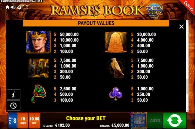 Ramses Book Golden Nights Bonus :: Paytable - High Value Symbols