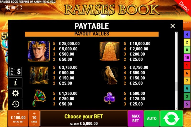 Ramses Book Respins of Amun Re :: Paytable - High Value Symbols