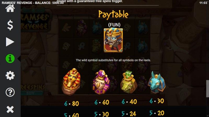 Ramses' Revenge :: Paytable - High Value Symbols