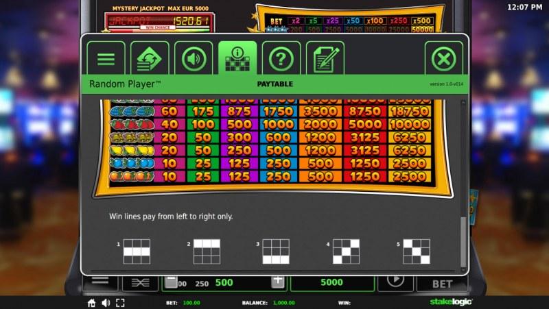 Random Player Arcade :: Paylines 1-5