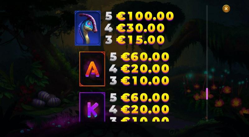 Raptor Doublemax :: Paytable - Medium Value Symbols