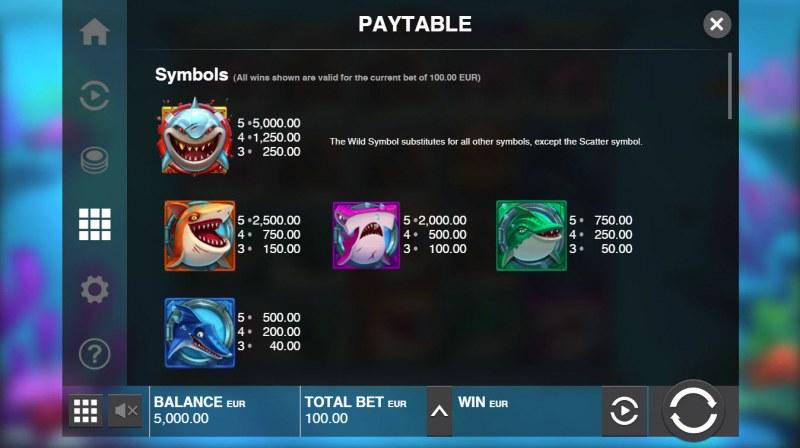 Razor Shark :: Paytable - High Value Symbols