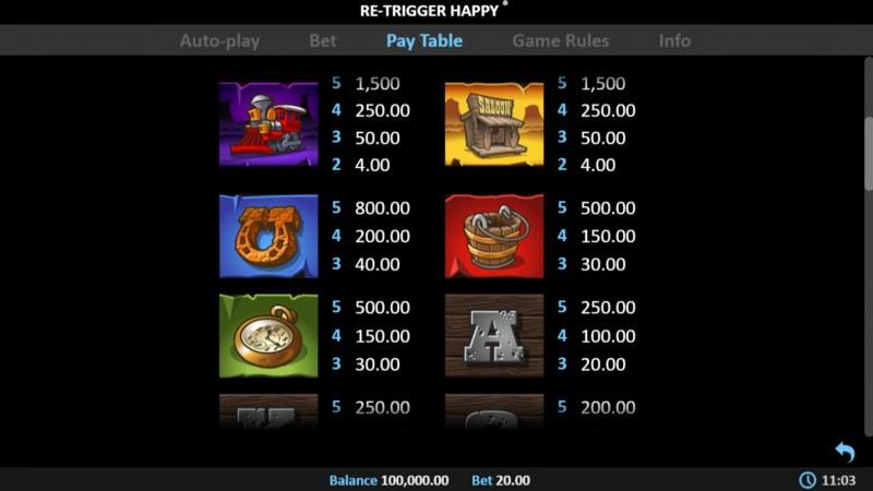 Re-Trigger Happy :: Paytable - Medium Value Symbols