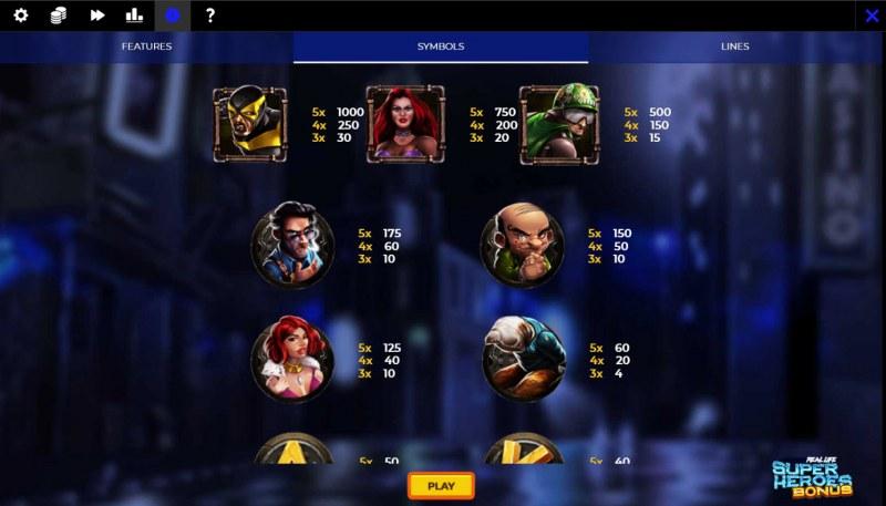 Real Life Super Heroes Bonus :: Paytable - High Value Symbols