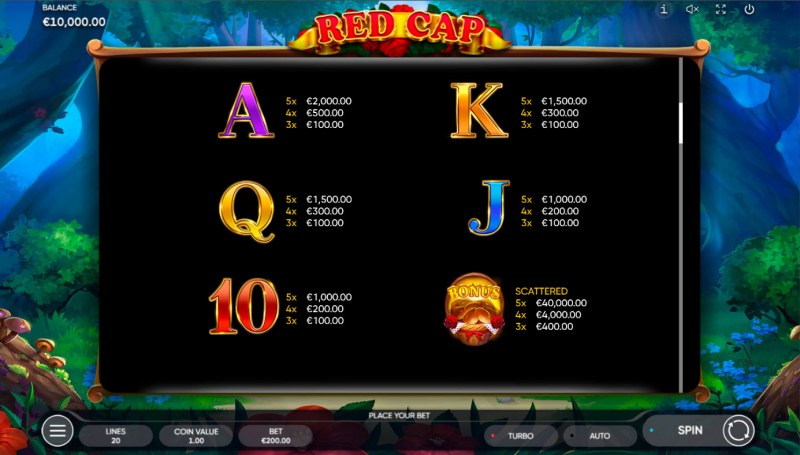 Red Cap :: Paytable - Low Value Symbols