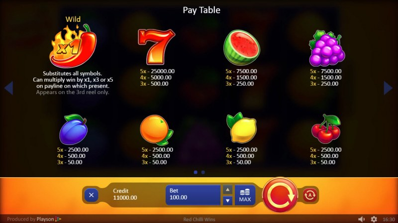 Red Chilli Wins :: Paytable