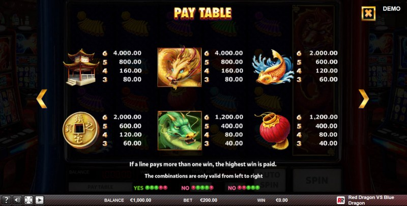 Red Dragon vs Blue Dragon :: Paytable - High Value Symbols