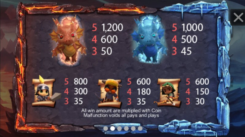 Red Dragon :: Paytable - High Value Symbols