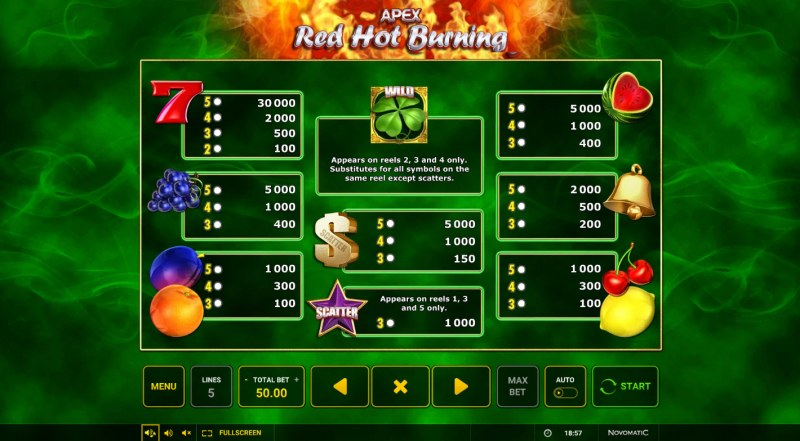 Red Hot Burning :: Paytable