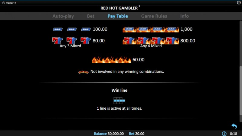 Red Hot Gambler :: Paytable - Low Value Symbols