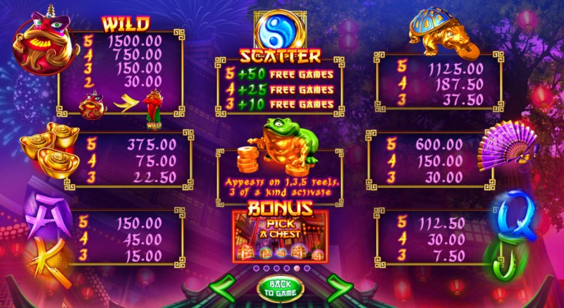 Play slots at Spintropolis: Spintropolis featuring the Video Slots Red Lion with a maximum payout of $600,000