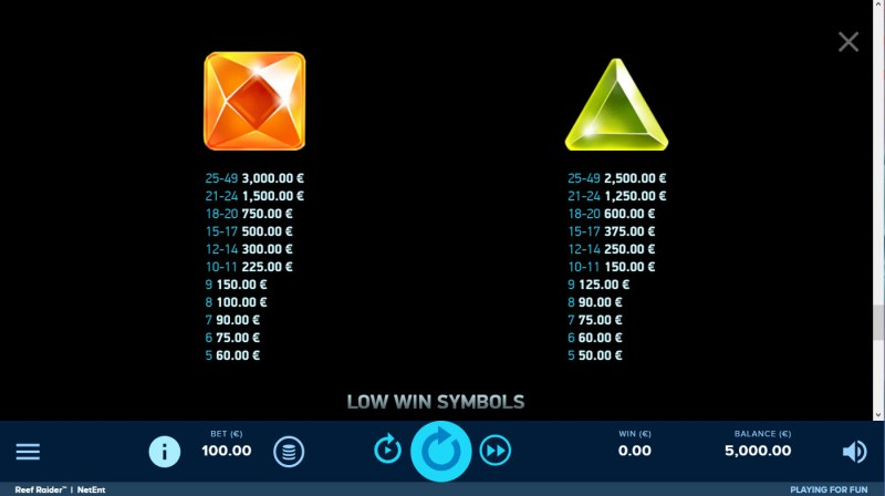 Reef Raider :: Paytable - Medium Value Symbols